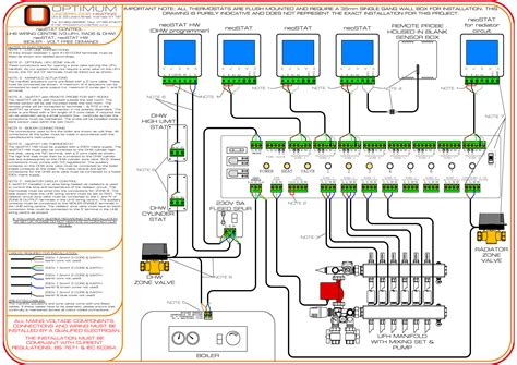 Smart Wiring Diagram by Neostat Smart Home Optimum Underfloor Heating