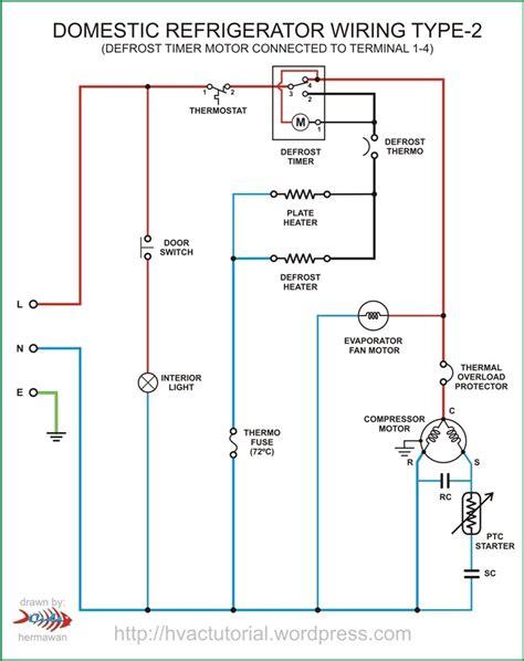 Freezer Defrost Wiring Diagram by Freezer Defrost Timer Wiring Diagram Wiring Diagram And