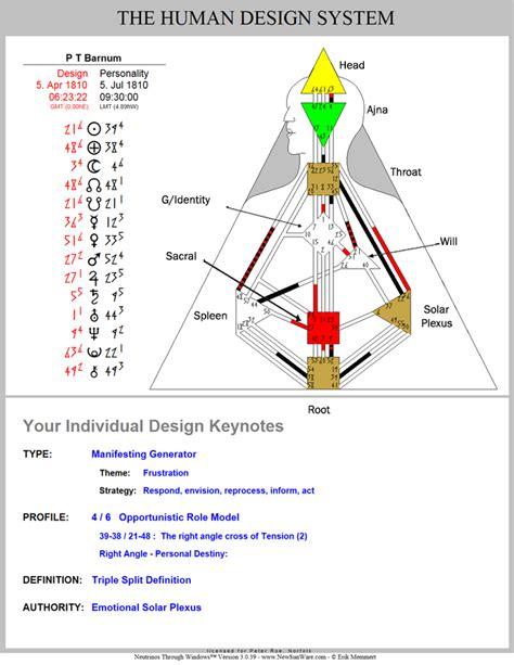 human design free chart your human design 187 incarnation cross of tension
