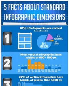How to Create an Infographic That Boosts Social Shares and ...