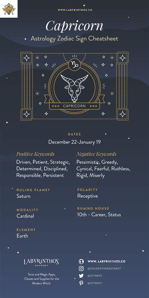 capricorn personality december  january