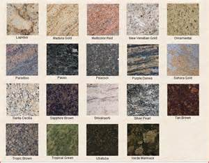 lapidus granite bathrooms granite image