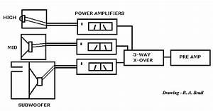 3 way speaker crossover wiring diagram the best wiring With crossover wiring diagram for subs