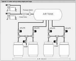 Trailer Air Bag Suspension Diagram
