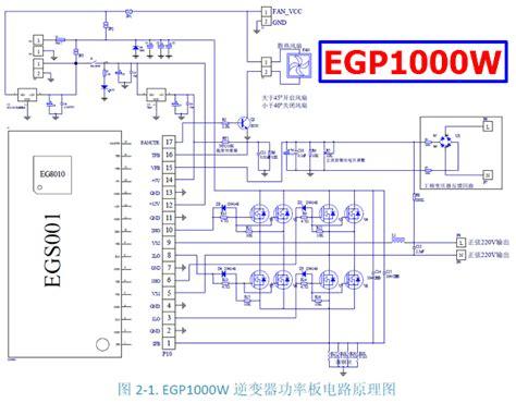 egpw manual sine wave inverter power board