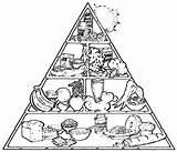 Pyramids Drawing Pyramid Coloring Getdrawings Food sketch template