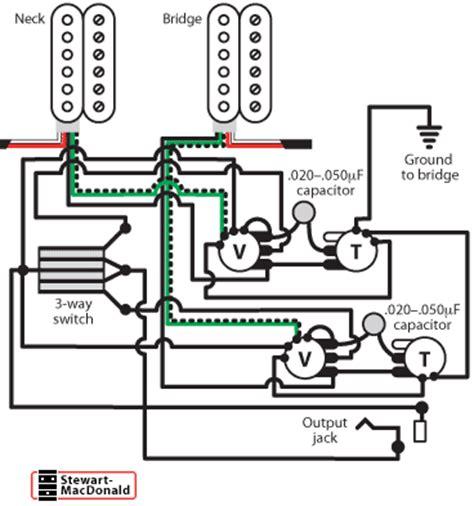 Golden Age Humbucker Wiring Diagrams Stewmac
