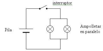 circuitos electricos explicacion por mi taringa