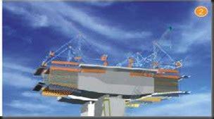Desain Metode Konstruksi Jembatan Suramadu Kampus