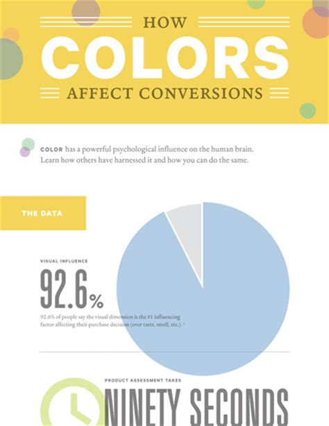 how colors affect you infographics from kissmetrics marketing resources for saas ecommerce