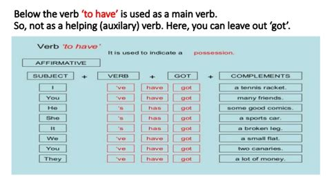 Helping (auxiliary) Verbs English M Van Eijk