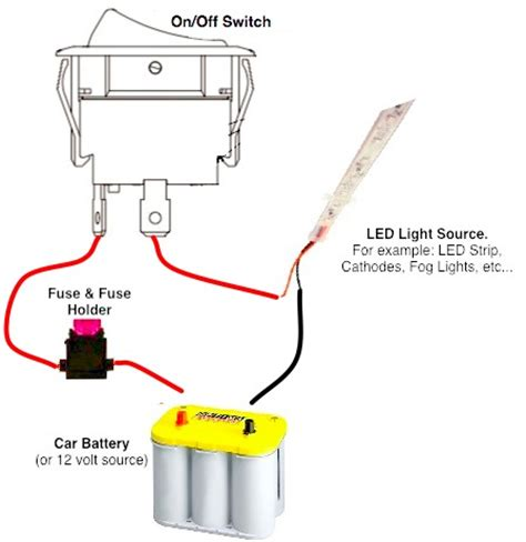 similiar led on off on rocker switch wiring keywords toggle switch wiring diagram for 4l60e trans fuse on or off toggle