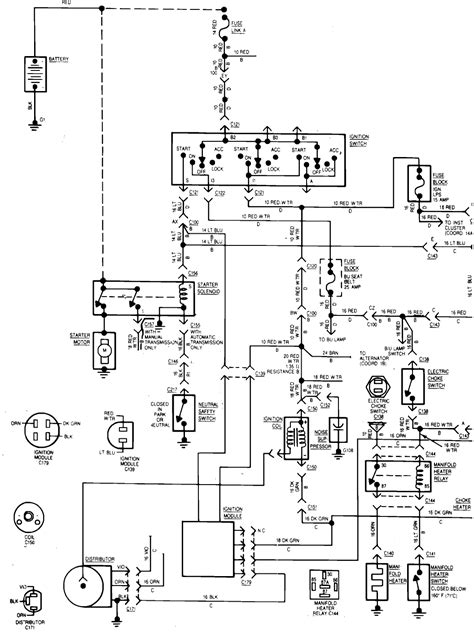 Key Switch Wiring Diagram For 84 Jeep jeep cj ignition wiring diagram imageresizertool