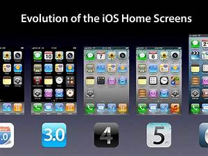 Evolution of The Iphone Timeline images