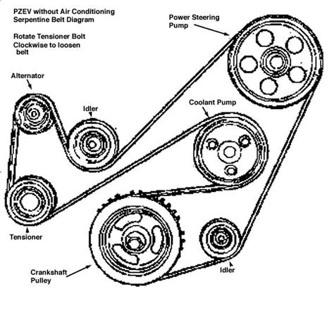 2006 Ford Focu Belt Diagram by 2003 4 Pzev Engine Serpentine Belt Diagrams