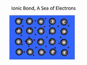 Strength of Metallic Bonds