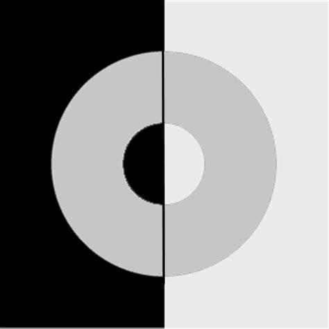 ring of the koffka ring phenomenon