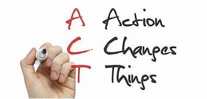 Action Plan Business Important Power Knowledge Things