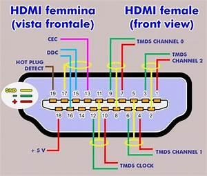 Hdmi Wiring Schematic