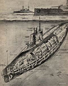 1918 Submarine Diagram