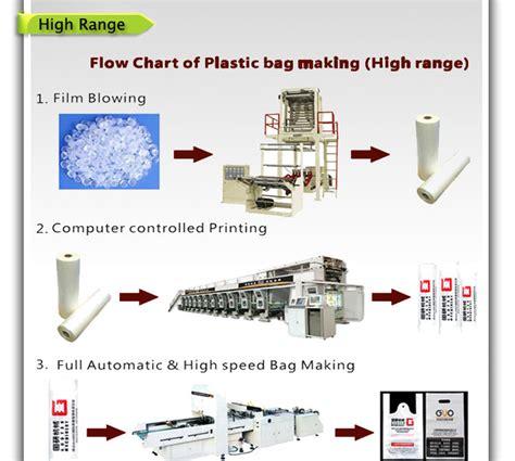 gy zd rside sealing plastic cloth paper bag manufacturing making machine price buy paper bag