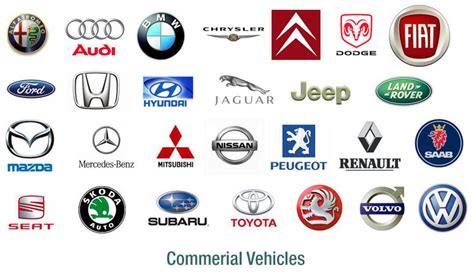 Car Manufacturer Logo by Cars News Images Car Manufacturer Logo