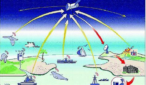 leo satellite constellation  internet   ieee