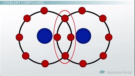 Simple Binary Ionic Compounds List  Substracmidpa's Diary