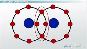 Binary Compound Definition | www.pixshark.com - Images ...