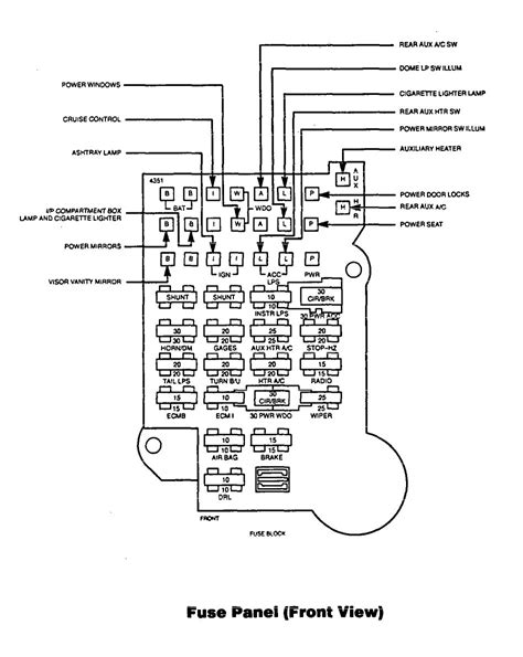 Chevrolet Astro (1994) - wiring diagrams - fuse box