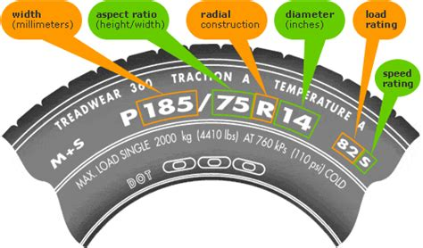 tire size guide  sidewall decipherer volvo forums