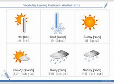 Vector Weather Clip Art, Free Download