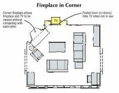 furniture layout with corner fireplace