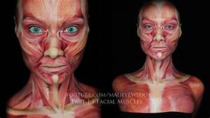 Muscle Makeup Tutorial