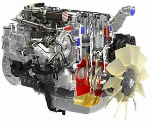 2  Illustration Of The Scania Inline Six Cylinder Engine