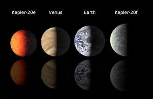 Earth-class Planets Line Up | NASA
