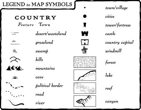 anand design context map legends compass