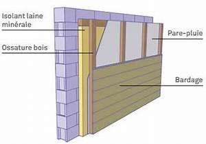 Isolation Intérieure Mince : isoler un mur ext rieur deniscohen ~ Dode.kayakingforconservation.com Idées de Décoration