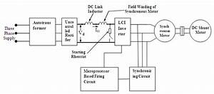 Block Diagram Of The Scr Inverter Fed Three