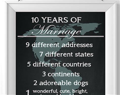 20 Year Wedding Anniversary Gift Ideas