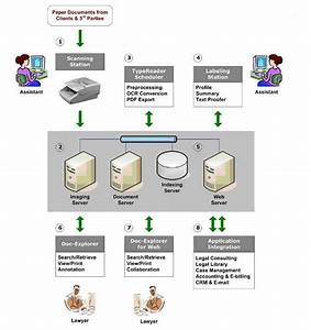 ocr software and solution for law firms ocr software With document management systems for law firms
