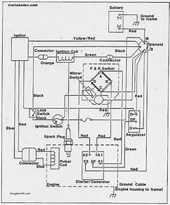 Wiring Diagram 1996 Ez Go Golf Cart