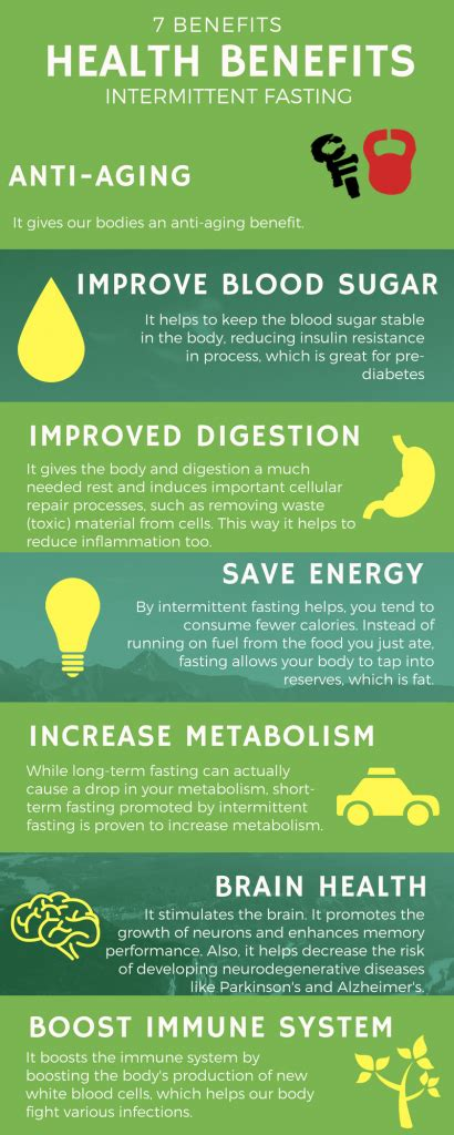 benefits fo intermittent fasting