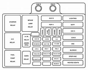 2001 Dodge Dakota Fuse Box Diagram