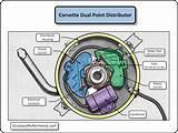 Mallory Magnetic Breakerless Wiring Diagram