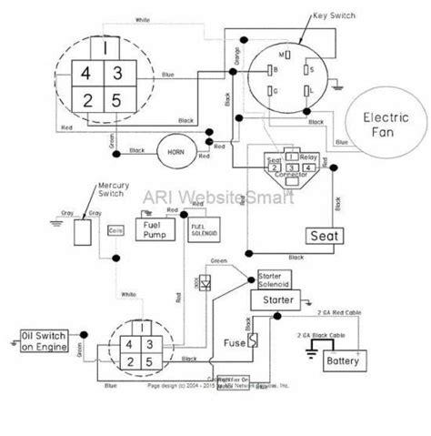 dixie chopper wiring diagram 28 wiring diagram images