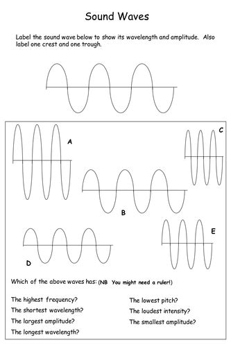 Waves Basics By Lrcathcart  Teaching Resources Tes