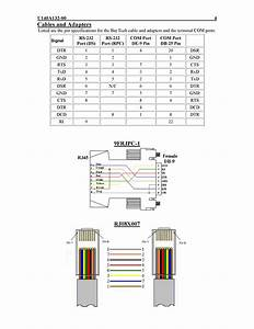 Db9 Female To Rj45 Wiring Diagram