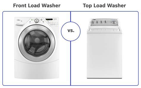 Electrolux vs. GE Profile Front Load Washers (Reviews