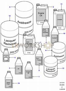 Oils  U0026 Antifreeze